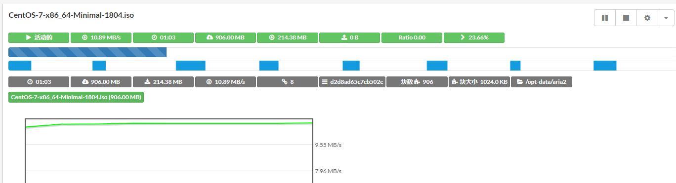 CentOS 7.5 镜像 Aiar2 下载