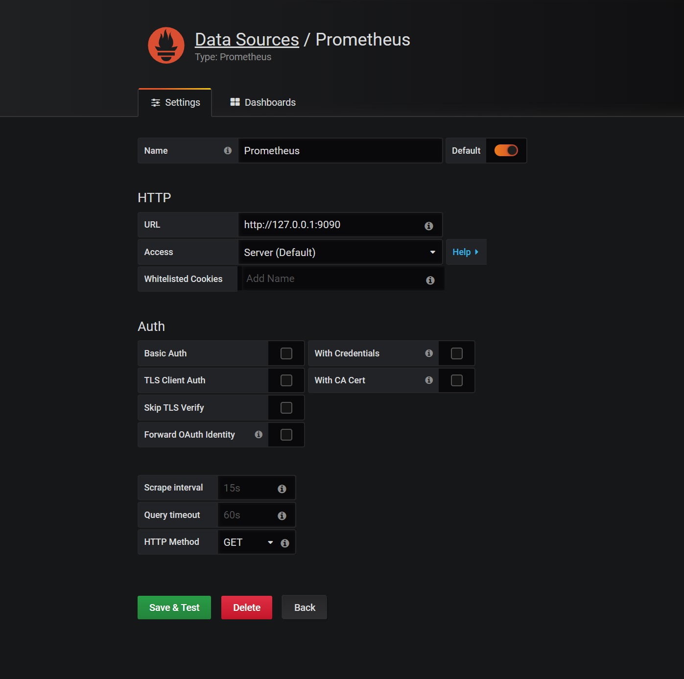 Grafana Prometheus DataSource
